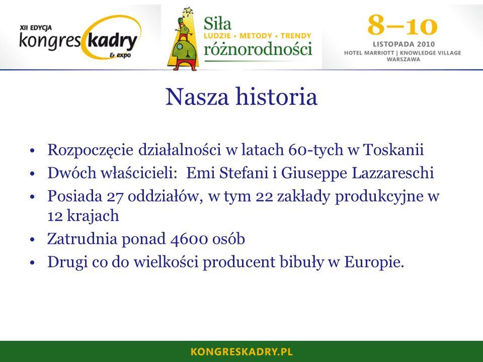 Nasza historia Rozpoczęcie działalności w latach 60-tych w Toskanii Dwóch właścicieli: Emi Stefani i Giuseppe Lazzareschi Posiada 27 oddziałów, w tym
