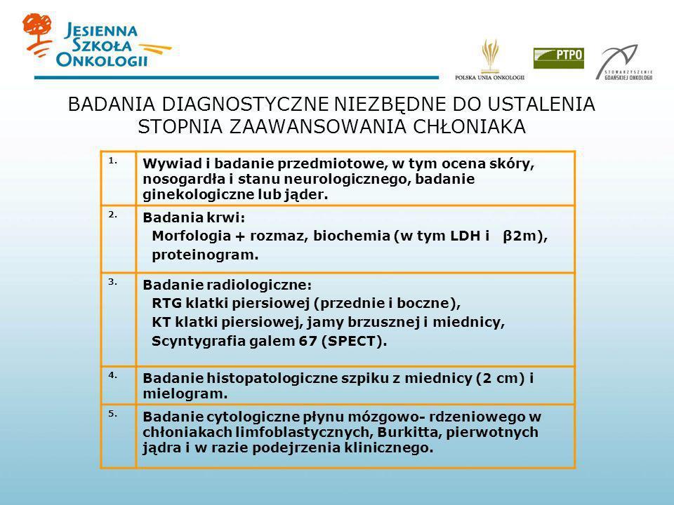 BADANIA DIAGNOSTYCZNE NIEZBĘDNE DO USTALENIA STOPNIA ZAAWANSOWANIA CHŁONIAKA 1. Wywiad i badanie przedmiotowe, w tym ocena skóry, nosogardła i stanu n