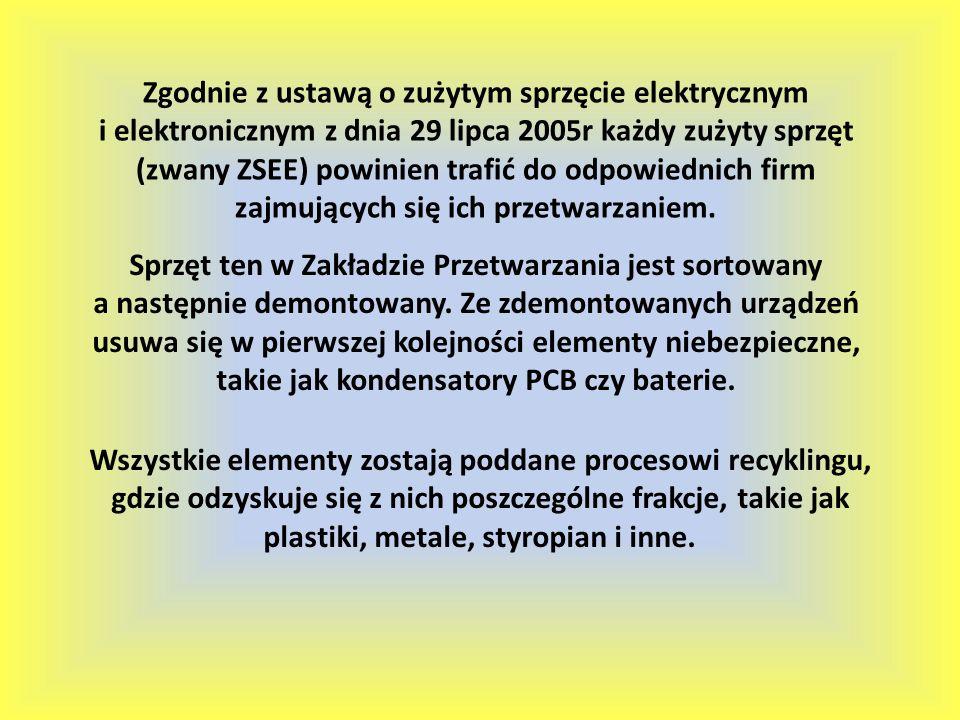 Zgodnie z ustawą o zużytym sprzęcie elektrycznym i elektronicznym z dnia 29 lipca 2005r każdy zużyty sprzęt (zwany ZSEE) powinien trafić do odpowiedni