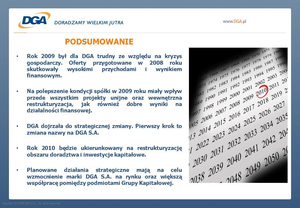 Serdecznie dziękuję za uwagę Anna Szymańska Wiceprezes Zarządu tel.