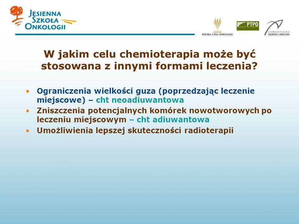W jakim celu chemioterapia może być stosowana z innymi formami leczenia? Ograniczenia wielkości guza (poprzedzając leczenie miejscowe) – cht neoadiuwa