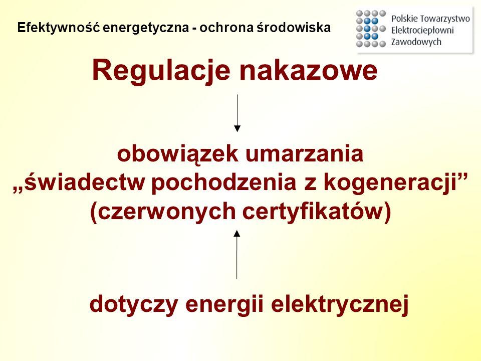 Regulacje nakazowe dotyczy energii elektrycznej obowiązek umarzania świadectw pochodzenia z kogeneracji (czerwonych certyfikatów) Efektywność energety