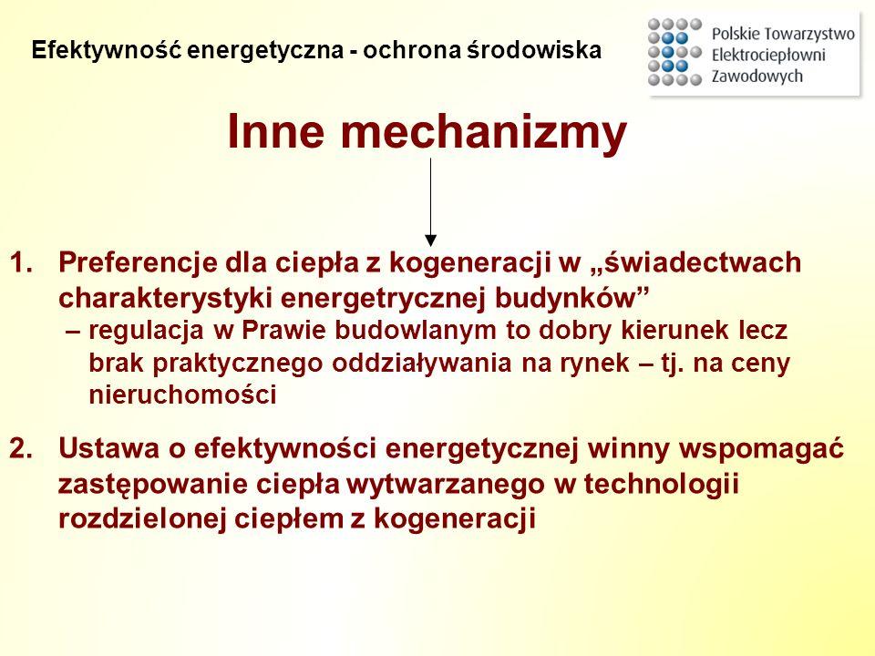 Inne mechanizmy 2.Ustawa o efektywności energetycznej winny wspomagać zastępowanie ciepła wytwarzanego w technologii rozdzielonej ciepłem z kogeneracj