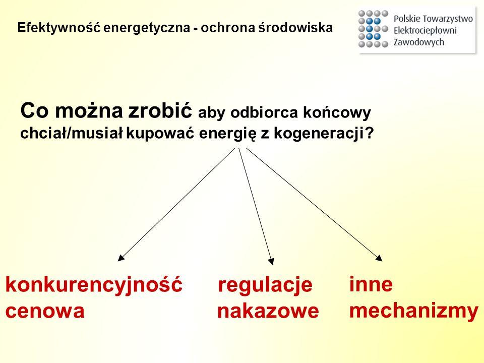 Co można zrobić aby odbiorca końcowy chciał/musiał kupować energię z kogeneracji? konkurencyjność cenowa regulacje nakazowe inne mechanizmy Efektywnoś