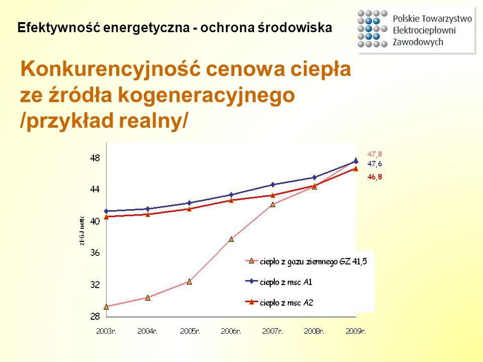 Konkurencyjność cenowa ciepła ze źródła kogeneracyjnego /przykład realny/ Efektywność energetyczna - ochrona środowiska