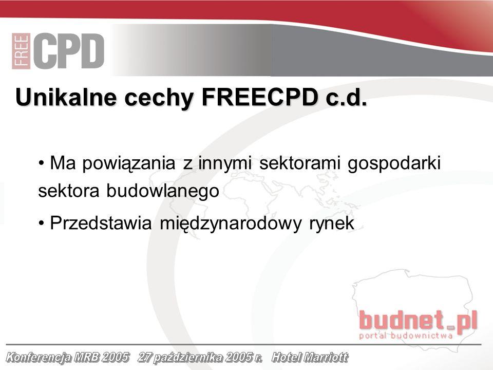 Ma powiązania z innymi sektorami gospodarki sektora budowlanego Przedstawia międzynarodowy rynek Unikalne cechy FREECPD c.d.