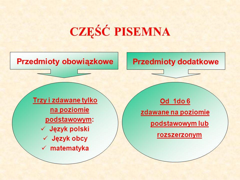 CZĘŚĆ PISEMNA Przedmioty obowiązkowePrzedmioty dodatkowe Trzy i zdawane tylko na poziomie podstawowym: Język polski Język obcy matematyka Od 1do 6 zda