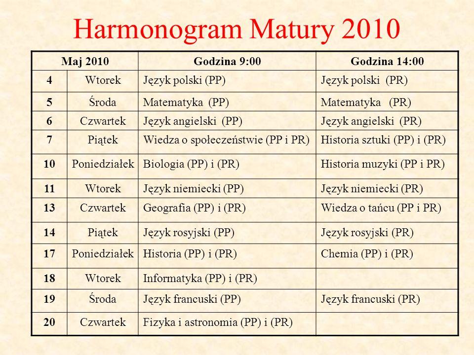 Harmonogram Matury 2010 Maj 2010Godzina 9:00Godzina 14:00 4WtorekJęzyk polski (PP)Język polski (PR) 5ŚrodaMatematyka (PP)Matematyka (PR) 6CzwartekJęzyk angielski (PP)Język angielski (PR) 7PiątekWiedza o społeczeństwie (PP i PR)Historia sztuki (PP) i (PR) 10PoniedziałekBiologia (PP) i (PR)Historia muzyki (PP i PR) 11WtorekJęzyk niemiecki (PP)Język niemiecki (PR) 13CzwartekGeografia (PP) i (PR)Wiedza o tańcu (PP i PR) 14PiątekJęzyk rosyjski (PP)Język rosyjski (PR) 17PoniedziałekHistoria (PP) i (PR)Chemia (PP) i (PR) 18WtorekInformatyka (PP) i (PR) 19ŚrodaJęzyk francuski (PP)Język francuski (PR) 20CzwartekFizyka i astronomia (PP) i (PR)