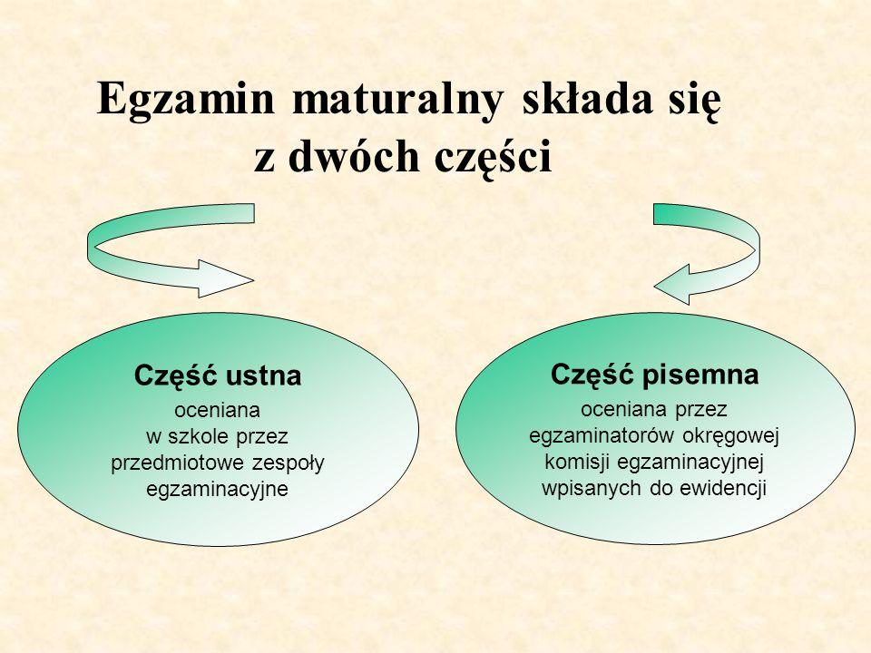 Egzamin maturalny składa się z dwóch części Część ustna oceniana w szkole przez przedmiotowe zespoły egzaminacyjne Część pisemna oceniana przez egzami