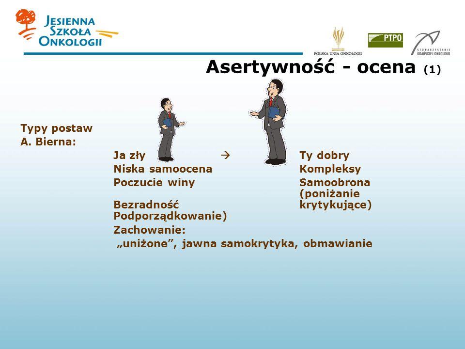 Asertywność - ocena (1) Typy postaw A. Bierna: Ja zły Ty dobry Niska samoocenaKompleksy Poczucie winySamoobrona (poniżanie Bezradnośćkrytykujące) Podp