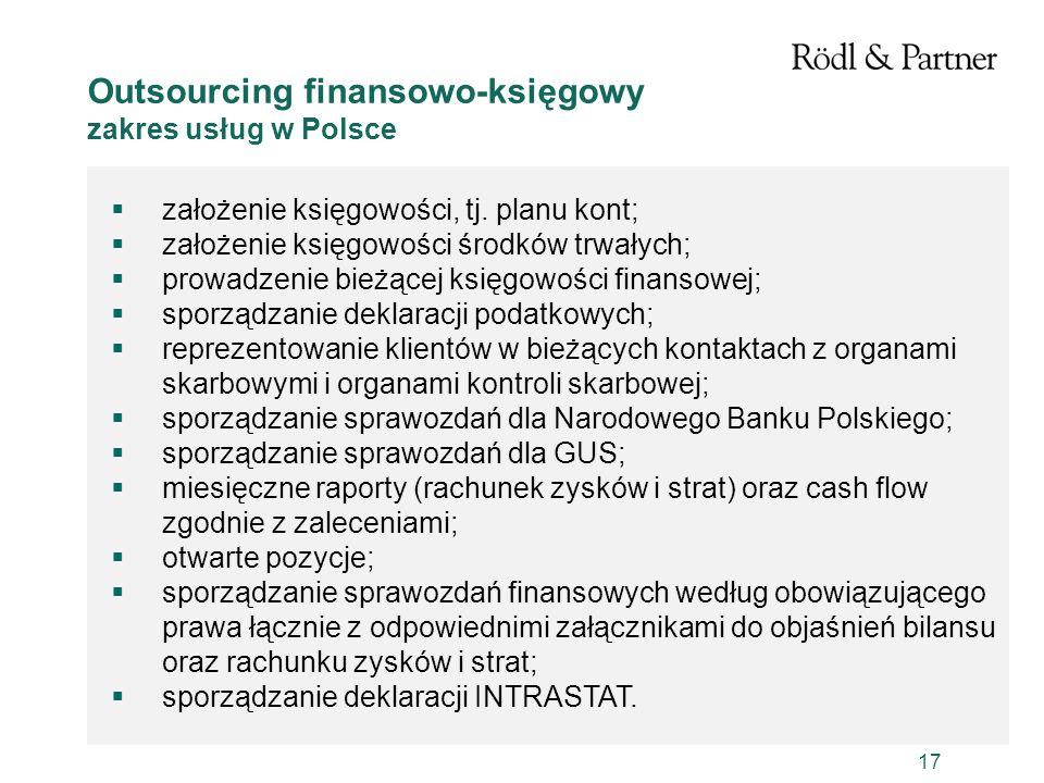 17 Outsourcing finansowo-księgowy zakres usług w Polsce założenie księgowości, tj. planu kont; założenie księgowości środków trwałych; prowadzenie bie