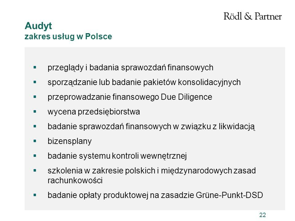 22 Audyt zakres usług w Polsce przeglądy i badania sprawozdań finansowych sporządzanie lub badanie pakietów konsolidacyjnych przeprowadzanie finansowe