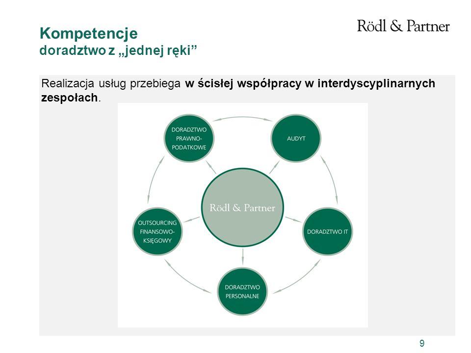 9 Kompetencje doradztwo z jednej ręki Realizacja usług przebiega w ścisłej współpracy w interdyscyplinarnych zespołach.