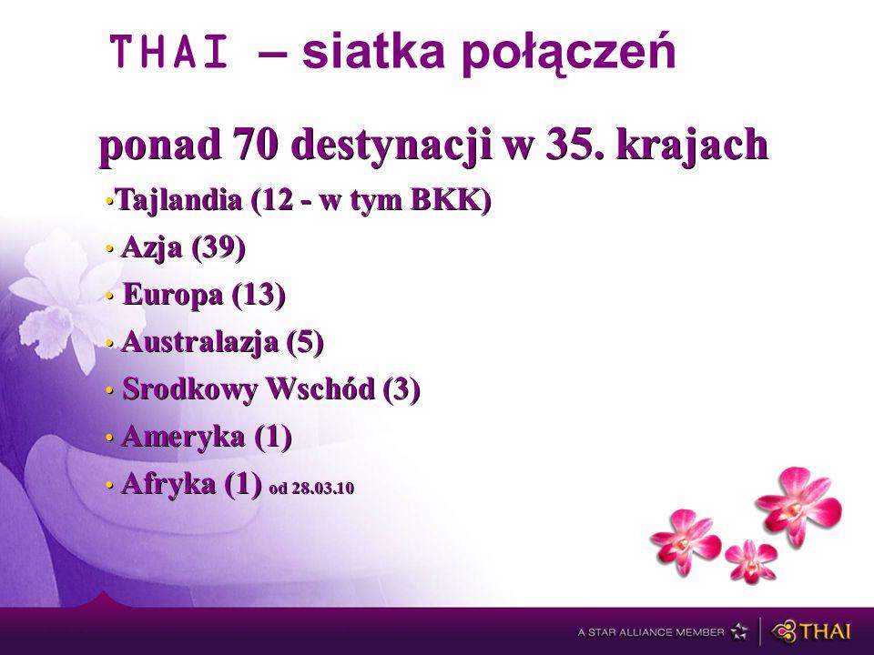 THAI – siatka połączeń Tajlandia (12 - w tym BKK) Azja (39) Europa (13) Australazja (5) Srodkowy Wschód (3) Ameryka (1) Afryka (1) od 28.03.10 Tajlandia (12 - w tym BKK) Azja (39) Europa (13) Australazja (5) Srodkowy Wschód (3) Ameryka (1) Afryka (1) od 28.03.10 ponad 70 destynacji w 35.
