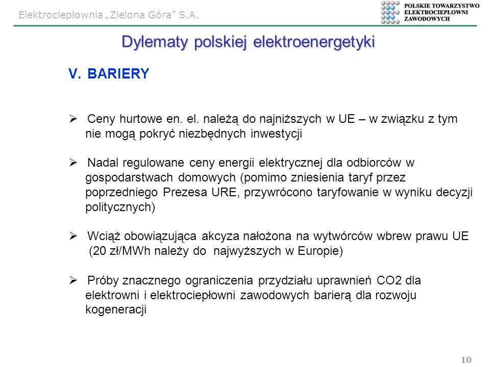 Elektrociepłownia Zielona Góra S.A. 10 V.BARIERY Ceny hurtowe en. el. należą do najniższych w UE – w związku z tym nie mogą pokryć niezbędnych inwesty