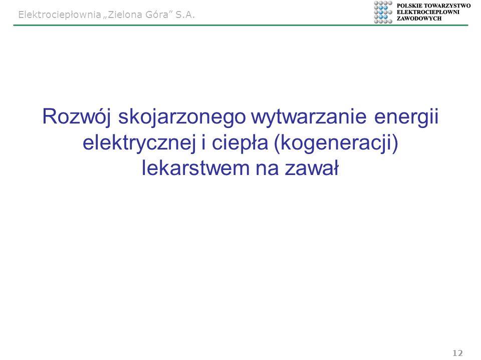 Elektrociepłownia Zielona Góra S.A. 12 Rozwój skojarzonego wytwarzanie energii elektrycznej i ciepła (kogeneracji) lekarstwem na zawał