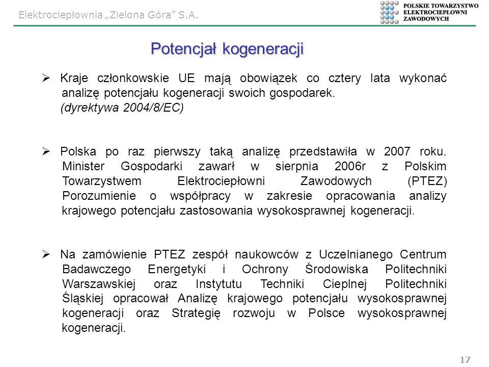 Elektrociepłownia Zielona Góra S.A. 17 Kraje członkowskie UE mają obowiązek co cztery lata wykonać analizę potencjału kogeneracji swoich gospodarek. (