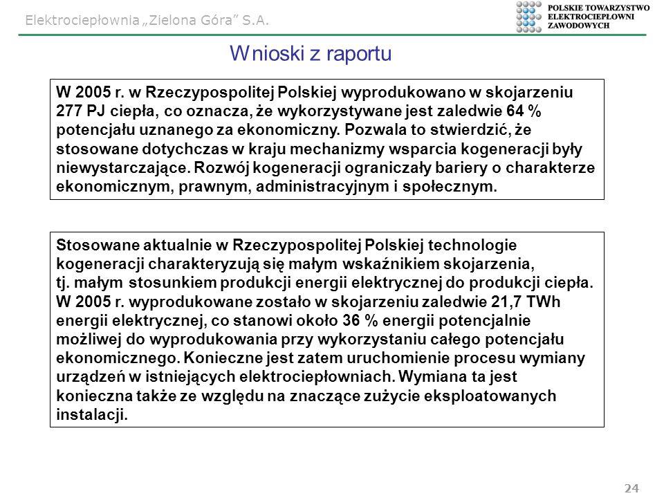 Elektrociepłownia Zielona Góra S.A. 24 W 2005 r. w Rzeczypospolitej Polskiej wyprodukowano w skojarzeniu 277 PJ ciepła, co oznacza, że wykorzystywane