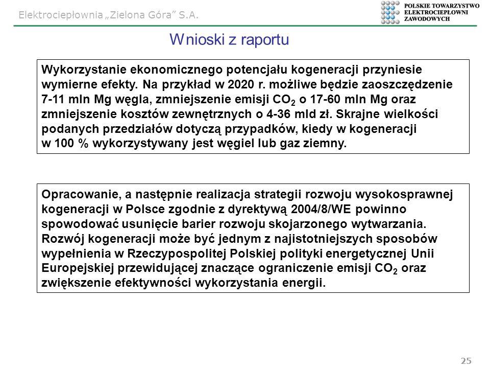 Elektrociepłownia Zielona Góra S.A. 25 Wykorzystanie ekonomicznego potencjału kogeneracji przyniesie wymierne efekty. Na przykład w 2020 r. możliwe bę