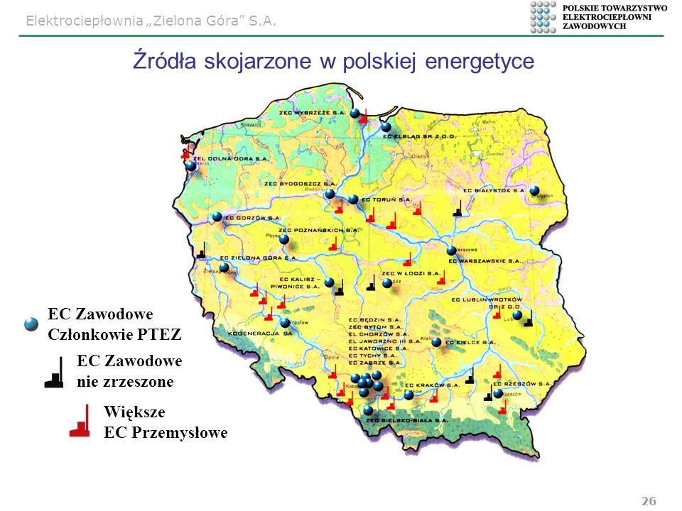 Elektrociepłownia Zielona Góra S.A. 26 EC Zawodowe Członkowie PTEZ EC Zawodowe nie zrzeszone Większe EC Przemysłowe Źródła skojarzone w polskiej energ
