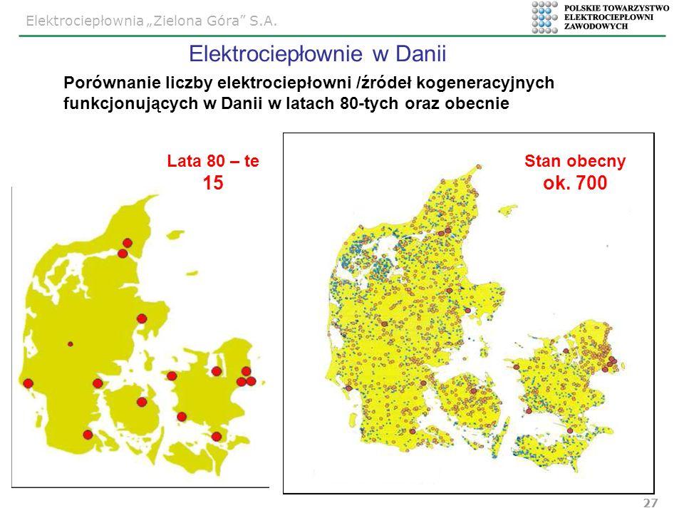 Elektrociepłownia Zielona Góra S.A. 27 Porównanie liczby elektrociepłowni /źródeł kogeneracyjnych funkcjonujących w Danii w latach 80-tych oraz obecni