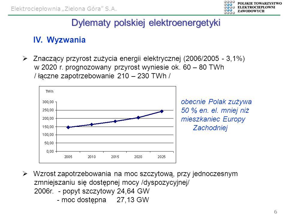 Elektrociepłownia Zielona Góra S.A. 6 IV. Wyzwania Znaczący przyrost zużycia energii elektrycznej (2006/2005 - 3,1%) w 2020 r. prognozowany przyrost w