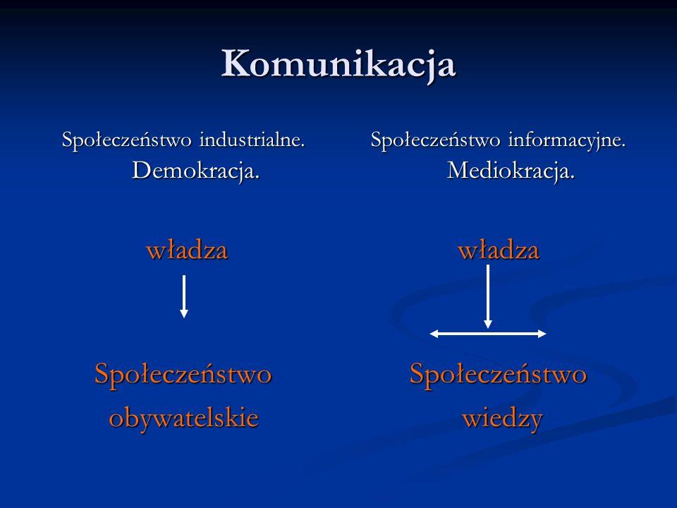 Komunikacja Społeczeństwo industrialne. Demokracja. władza władzaSpołeczeństwoobywatelskie Społeczeństwo informacyjne. Mediokracja. władza Społeczeńst