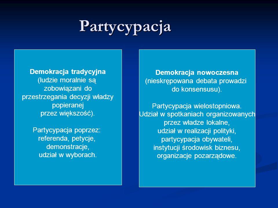 Partycypacja Demokracja tradycyjna (ludzie moralnie są zobowiązani do przestrzegania decyzji władzy popieranej przez większość). Partycypacja poprzez: