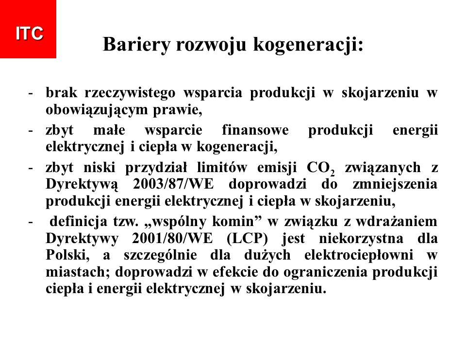 Bariery rozwoju kogeneracji: -brak rzeczywistego wsparcia produkcji w skojarzeniu w obowiązującym prawie, -zbyt małe wsparcie finansowe produkcji ener