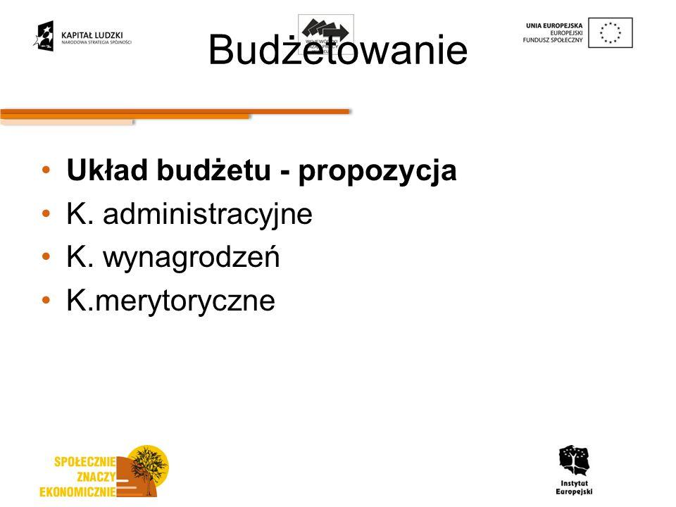 Budżetowanie Układ budżetu - propozycja K. administracyjne K. wynagrodzeń K.merytoryczne