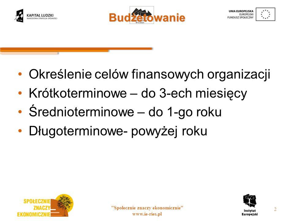 Budżetowanie Określenie celów finansowych organizacji Krótkoterminowe – do 3-ech miesięcy Średnioterminowe – do 1-go roku Długoterminowe- powyżej roku Społecznie znaczy ekonomicznie www.ie-ries.pl 2