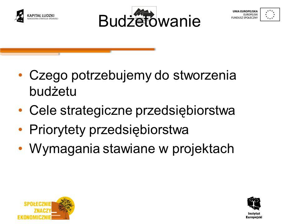 Budżetowanie Czego potrzebujemy do stworzenia budżetu Cele strategiczne przedsiębiorstwa Priorytety przedsiębiorstwa Wymagania stawiane w projektach