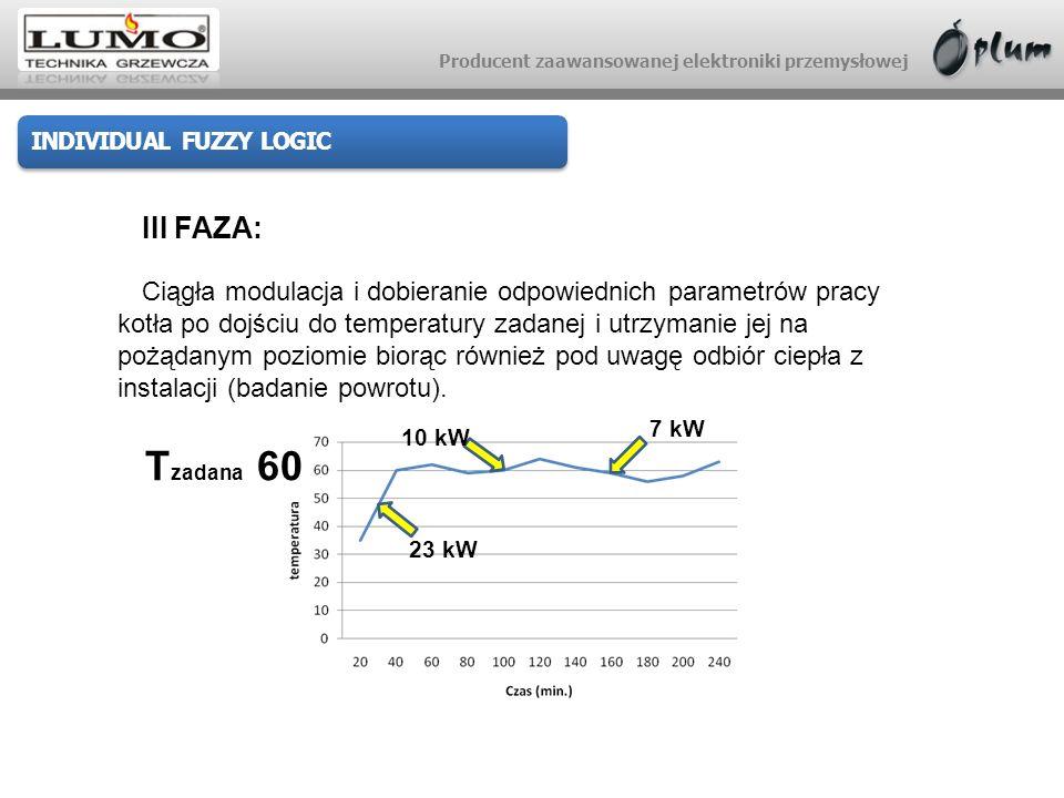 Producent zaawansowanej elektroniki przemysłowej INDIVIDUAL FUZZY LOGIC III FAZA: Ciągła modulacja i dobieranie odpowiednich parametrów pracy kotła po