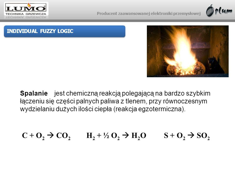Producent zaawansowanej elektroniki przemysłowej INDIVIDUAL FUZZY LOGIC W procesie spalania paliw stałych należy dążyć do tego aby było ono: całkowite wszystkie części palne zostały utlenione (jak najmniejszy poziom CO) zupełne a więc pozbawioną niespalonych fragmentów paliwa (tylko drobny popiół).