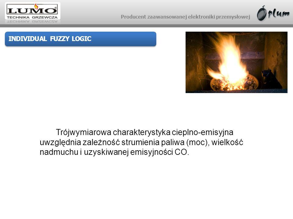 Producent zaawansowanej elektroniki przemysłowej INDIVIDUAL FUZZY LOGIC III FAZA: Ciągła modulacja i dobieranie odpowiednich parametrów pracy kotła po dojściu do temperatury zadanej i utrzymanie jej na pożądanym poziomie biorąc również pod uwagę odbiór ciepła z instalacji (badanie powrotu).