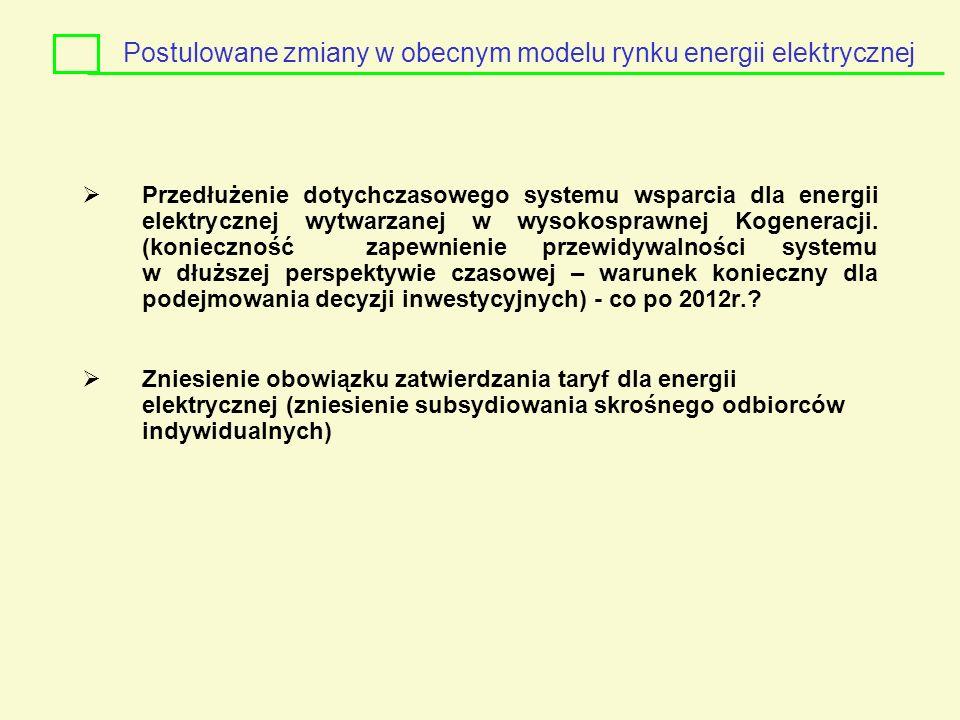 Postulowane zmiany w obecnym modelu rynku energii elektrycznej Przedłużenie dotychczasowego systemu wsparcia dla energii elektrycznej wytwarzanej w wy