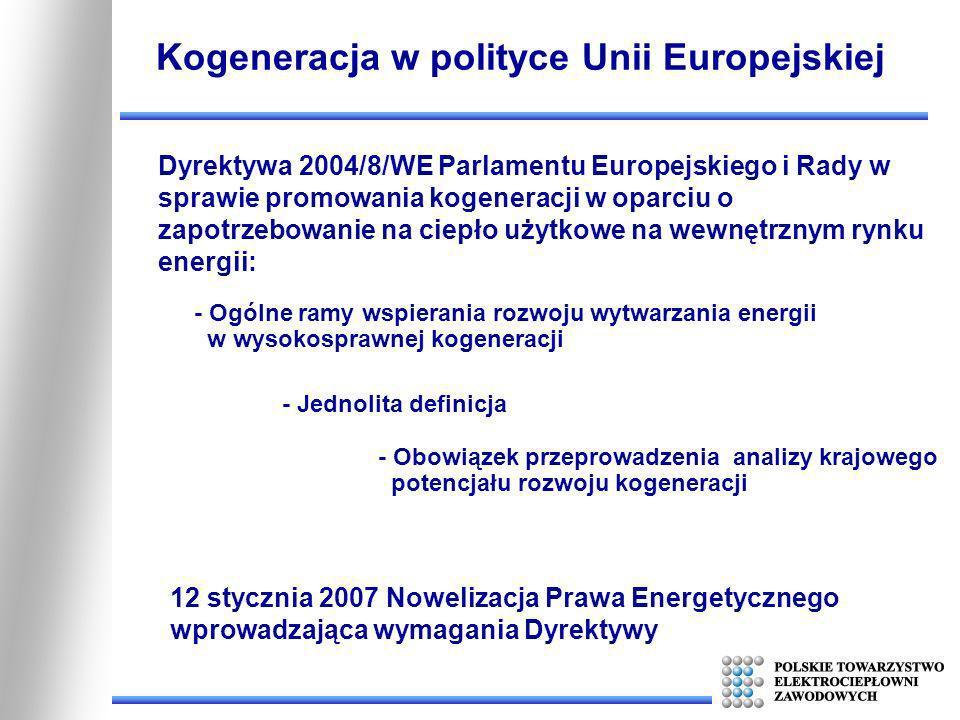Dyrektywa 2004/8/WE Parlamentu Europejskiego i Rady w sprawie promowania kogeneracji w oparciu o zapotrzebowanie na ciepło użytkowe na wewnętrznym ryn