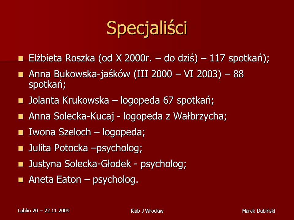 Lublin 20 22.11.2009 Marek DubińskiKlub J Wrocław Specjaliści Elżbieta Roszka (od X 2000r.