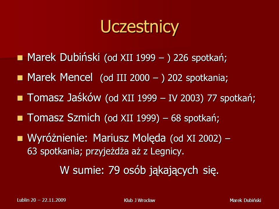 Lublin 20 22.11.2009 Marek DubińskiKlub J Wrocław Uczestnicy Marek Dubiński (od XII 1999 – ) 226 spotkań; Marek Dubiński (od XII 1999 – ) 226 spotkań; Marek Mencel (od III 2000 – ) 202 spotkania; Marek Mencel (od III 2000 – ) 202 spotkania; Tomasz Jaśków (od XII 1999 – IV 2003) 77 spotkań; Tomasz Jaśków (od XII 1999 – IV 2003) 77 spotkań; Tomasz Szmich (od XII 1999) – 68 spotkań; Tomasz Szmich (od XII 1999) – 68 spotkań; Wyróżnienie: Mariusz Molęda (od XI 2002) – 63 spotkania; przyjeżdża aż z Legnicy.