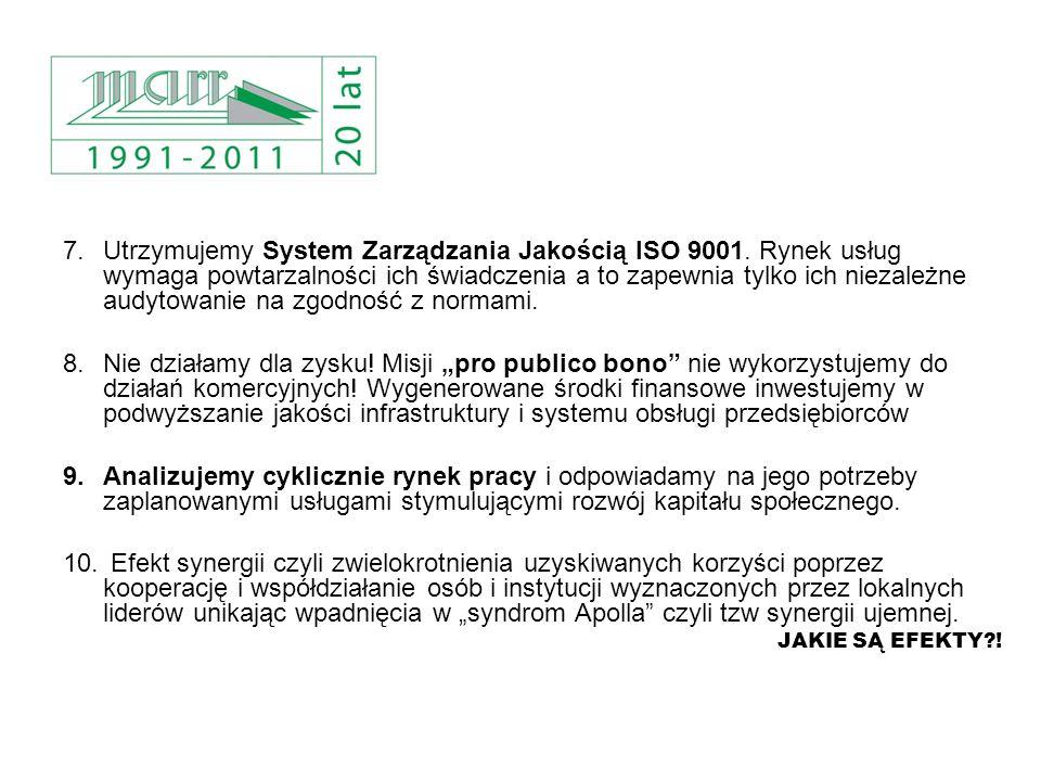 Agencja Rozwoju Regionalnego MARR Instytucja z misją świadczenia usług dla MSP tj: USŁUGI INFORMACYJNE(4000 klientów) USŁUGI DORADCZE(1000 klientów) USŁUGI SZKOLENIOWE(3000 uczestników) USŁUGI FINANSOWE/POŻYCZKI( Kapitał Funduszu Pożyczkowego ponad 29 mln złotych, pożyczki do 400 000 złotych) DOTACJE(ponad 2000 MSP) ONE STOP SHOP Mielecki Park Przemysłowy 107 ha (20 inwestorów) Koordynator Klastra Green Cars – prototyp samochodu elektrycznego Inkubator Technologiczny In-Tech 1 i In-TECH 2