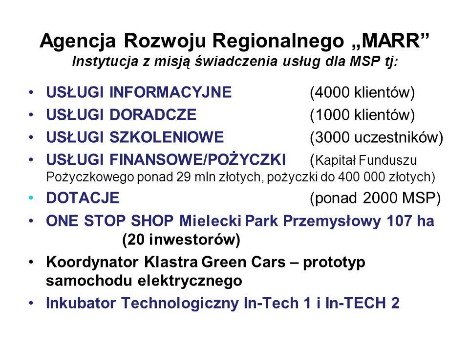 Agencja Rozwoju Regionalnego MARR Instytucja z misją świadczenia usług dla MSP tj: USŁUGI INFORMACYJNE(4000 klientów) USŁUGI DORADCZE(1000 klientów) U