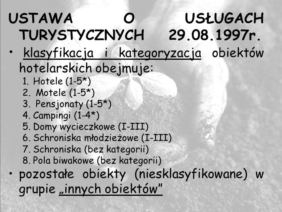 USTAWA O USŁUGACH TURYSTYCZNYCH 29.08.1997r.