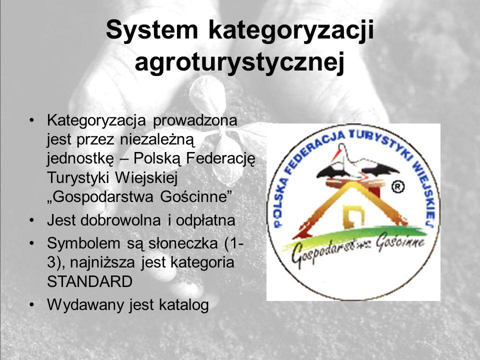 System kategoryzacji agroturystycznej Kategoryzacja prowadzona jest przez niezależną jednostkę – Polską Federację Turystyki Wiejskiej Gospodarstwa Gościnne Jest dobrowolna i odpłatna Symbolem są słoneczka (1- 3), najniższa jest kategoria STANDARD Wydawany jest katalog