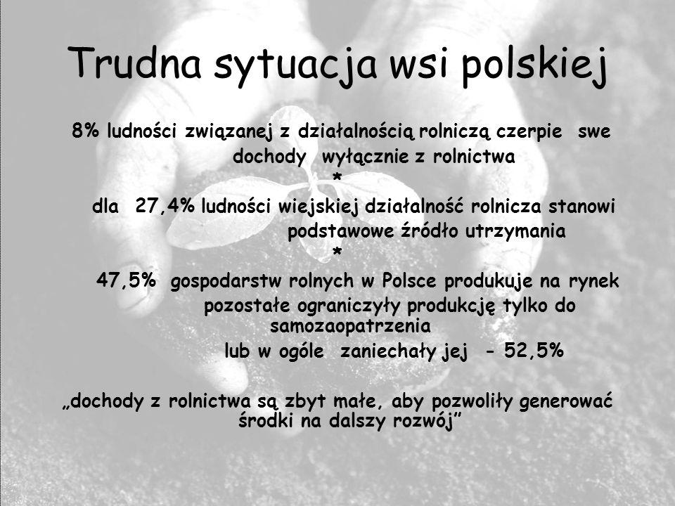 Trudna sytuacja wsi polskiej 8% ludności związanej z działalnością rolniczą czerpie swe dochody wyłącznie z rolnictwa * dla 27,4% ludności wiejskiej d