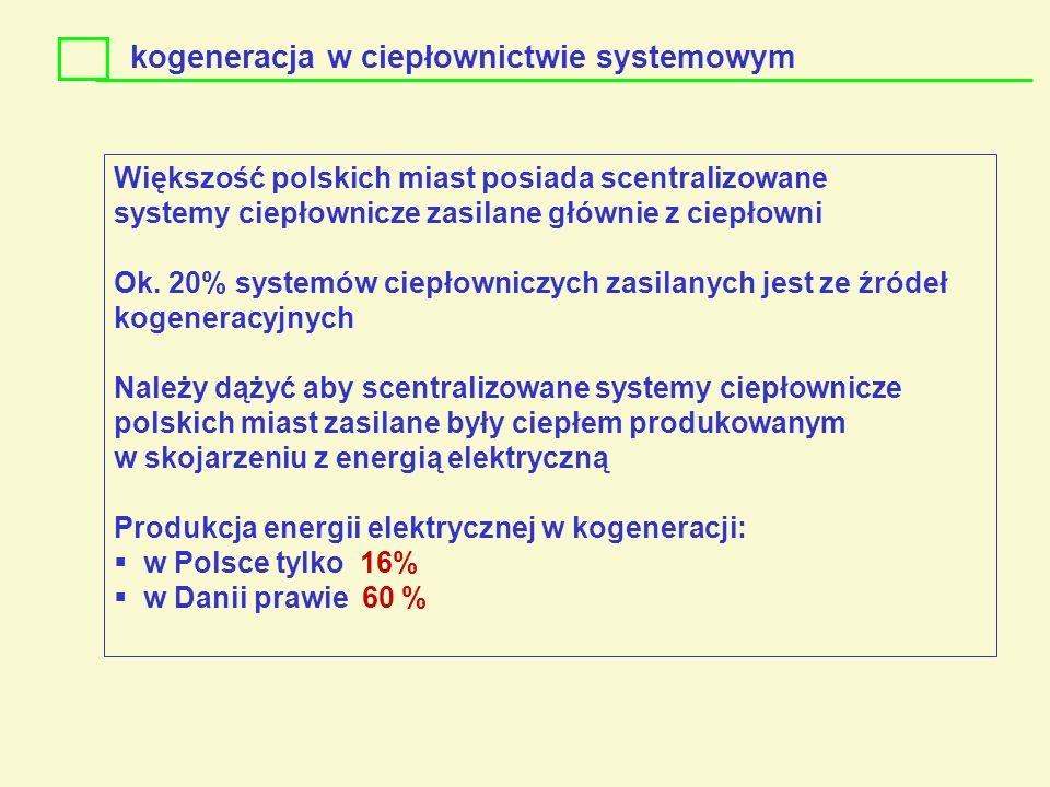 kogeneracja w ciepłownictwie systemowym Większość polskich miast posiada scentralizowane systemy ciepłownicze zasilane głównie z ciepłowni Ok. 20% sys