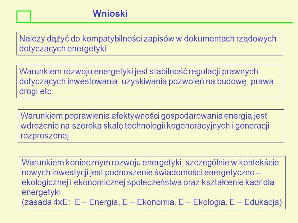 Należy dążyć do kompatybilności zapisów w dokumentach rządowych dotyczących energetyki Wnioski Warunkiem rozwoju energetyki jest stabilność regulacji