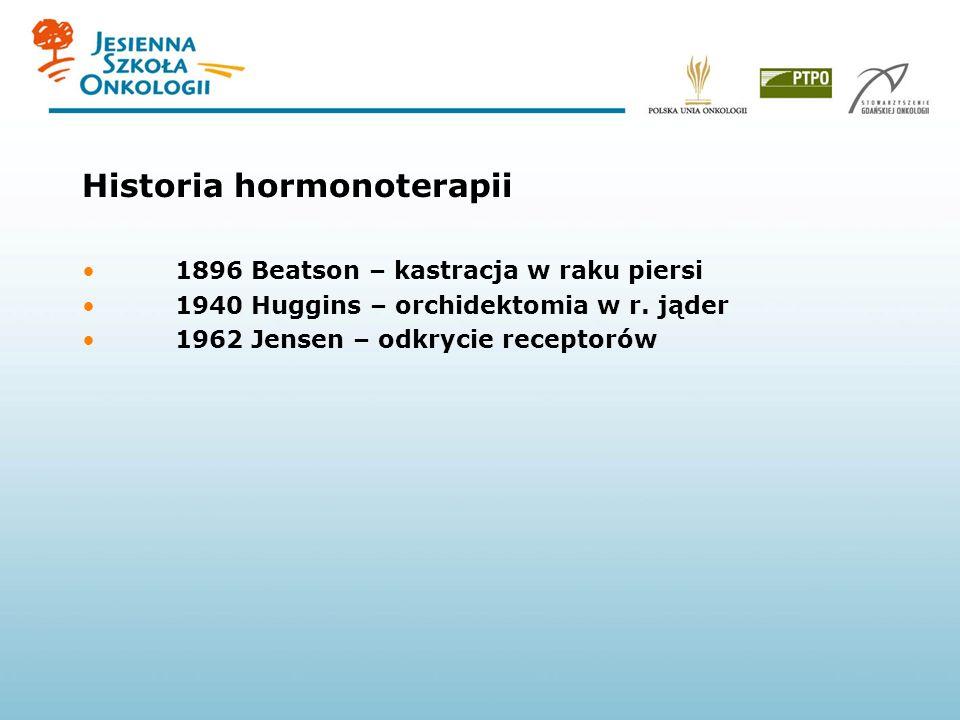 Historia hormonoterapii 1896 Beatson – kastracja w raku piersi 1940 Huggins – orchidektomia w r. jąder 1962 Jensen – odkrycie receptorów