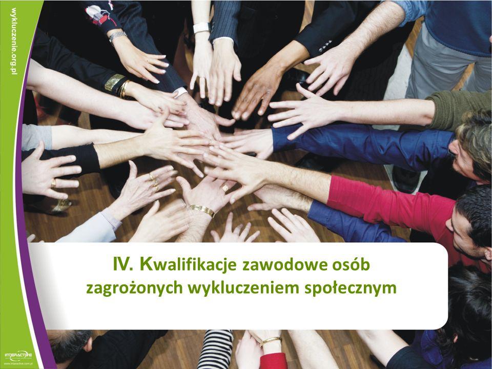 IV. K walifikacje zawodowe osób zagrożonych wykluczeniem społecznym