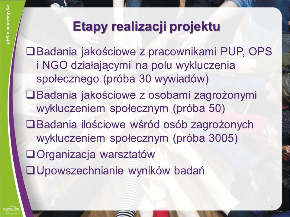 Etapy realizacji projektu Badania jakościowe z pracownikami PUP, OPS i NGO działającymi na polu wykluczenia społecznego (próba 30 wywiadów) Badania jakościowe z osobami zagrożonymi wykluczeniem społecznym (próba 50) Badania ilościowe wśród osób zagrożonych wykluczeniem społecznym (próba 3005) Organizacja warsztatów Upowszechnianie wyników badań 4
