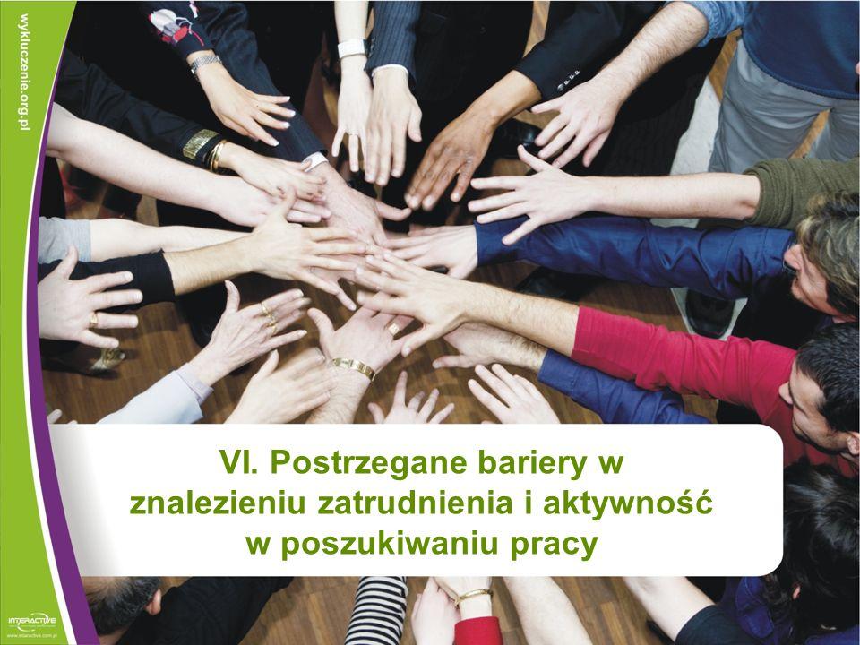 VI. Postrzegane bariery w znalezieniu zatrudnienia i aktywność w poszukiwaniu pracy